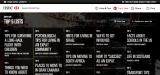 HSBC's Expat ExplorerWebsite
